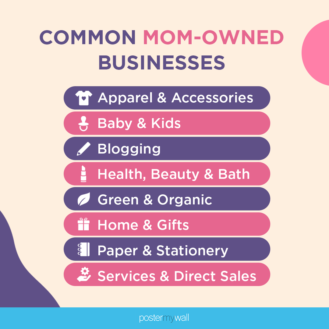 mom owned businesses